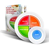 MyPlate Portion Plate for Teens and Adults, Plus Dairy Bowl and Nutrition Lesson Plan Teaching Tool 4-Pack