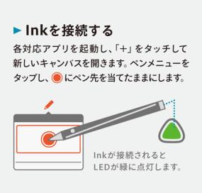 使い方:Inkを接続する