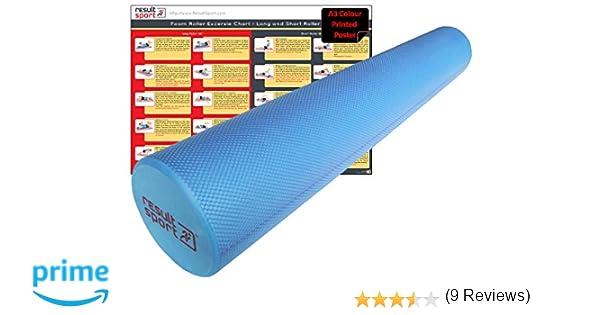 ResultSport? EVA Foam Roller - Blue - 15cm x 90cm (6