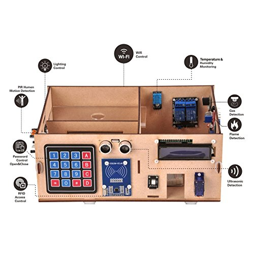 Microcontroller Kit - OSOYOO Yun IoT Smart Home Kit for Arduino, Mega 2560 R3 Development Board, Yun Shield - Open Source Linux (OpenWrt), Wooden House Model, DIY IoT Projects Electronics Kit with Tutorial