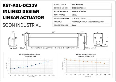 Soon Industrial Inline Designed Linear Actuator 8 Inch 8