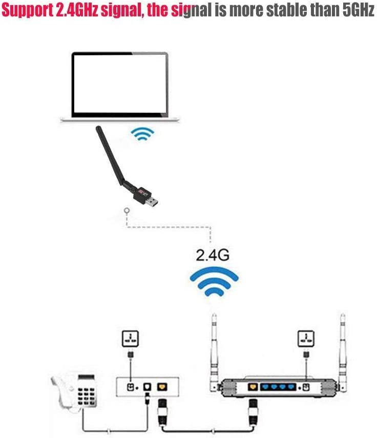 Wendry USB Network Card 300Mbps Wireless USB2.0 Network Card WiFi Adapter Dongle Signal Transceiver 2.4Ghz Suitable for Desktop Laptop