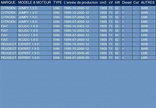 ETS-EXHAUST 5667 Ligne d/échappement Silencieux pour JUMPY 1.9 D VAN 1995-2000 // SCUDO 1.9 D VAN 1995-2003 // EXPERT 1.9 D VAN 1995-2000