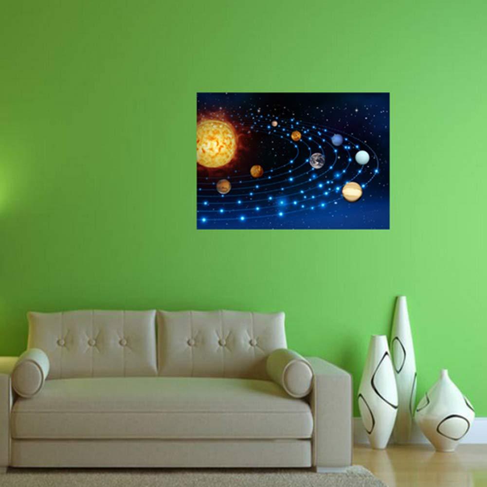 Iaywayii Pared Sistema Solar Pegatinas Extra/íble Luna Creciente Pared Adhesivos De Astronom/ía Wall Murals Bricolaje Poster Art Decals Decoraci/ón De La Habitaci/ón