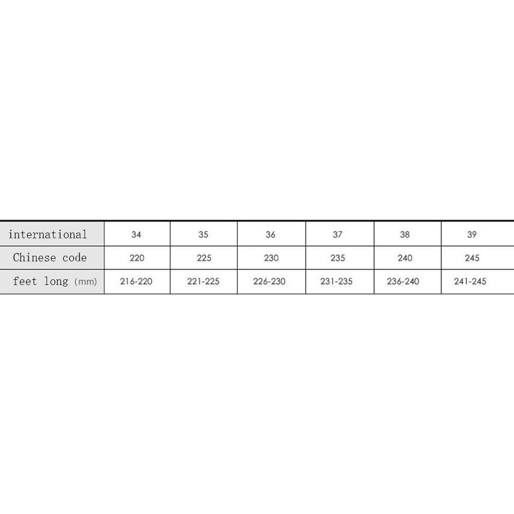 YIWU Deep Mouth Schuhe Weiblicher Frühling Schuhe Frauen Frauen Frauen Wiesen Wasserdichte Plattform-hohe Absätze Auf (Farbe   Schwarz, Größe   EU36 UK4 CN36) ddeca9