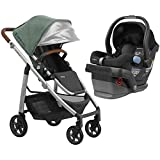 2018 UPPABaby