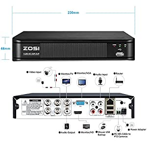 ZOSI 4-Channel 720P CCTV Security System ,1080N AHD DVR Recorder and (4)1.0MP 720P(1280TVL) Night Vision Indoor/Outdoor Weatherproof Surveillance Cameras