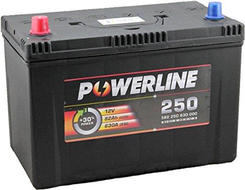 250 Powerline Car Battery 12V: