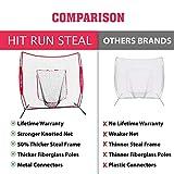 Hit Run Steal Baseball and Softball Mouth Hitting