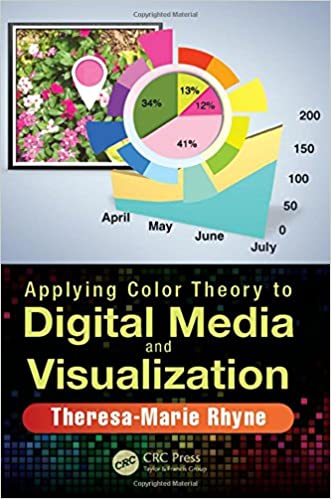 Applying Color Theory to Digital Media and Visualization ...