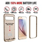 Alpatronix Galaxy S6 Battery Case, 3500mAh Slim