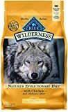 Blue Buffalo Wilderness High Protein Grain Free, Natural Adult Healthy Weight Dry Dog Food, Chicken 4.5-Lb Review