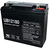 Universal Power Group UB12180 12V 18AH SLA Internal Thread Battery for Generac 7500 EXL Generator