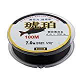 Cheap uxcell 0.45mm Black Monofilament Cable Spool 100m Fishing Line