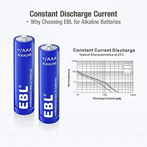 EBL 28-Count AAA Alkaline Batteries - 1.5V Triple A Long-Lasting Alkaline Battery with 10-Year Shelf Life