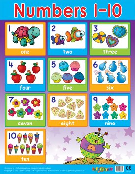 Easy2Learn Numbers 1-10 Maths Chart School Poster: Amazon.co.uk ...