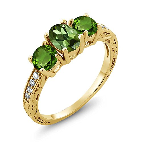 Gem Stone King 1.82 Ct Green Tourmaline Green Chrome Diopside 18K Yellow Gold Plated Silver Ring (Size ()