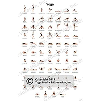 Poster Of Yoga Poses And Their Names