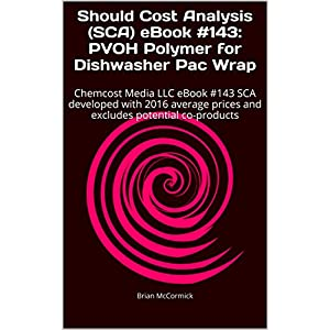 Average Cost Of a dishwasher