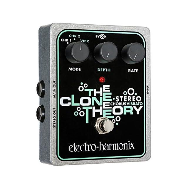 リンク:The Clone Theory