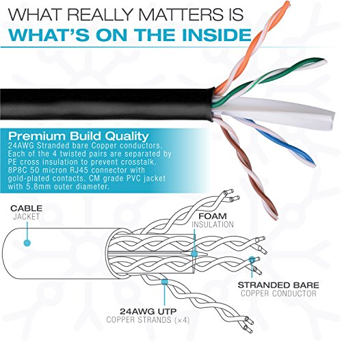 Mediabridge Ethernet Cable (100 Feet) – Supports Cat6 / Cat5e / Cat5 Standards, 550MHz, 10Gbps – RJ45 Computer Networking Cord (Part# 31-399-100B )