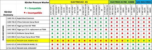 Buy karcher power washer accessories