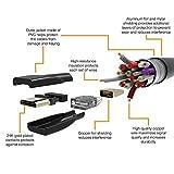 Amazon Basics High-Speed Mini-HDMI to HDMI TV