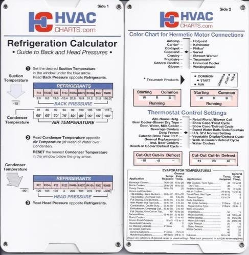 New Pocket Sized Slide Calculator for Low Temperature Refrigeration Systems