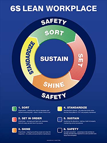 Safety Poster, 6S LEAN WORKPLACE (CIRCLE CHART), 24