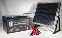 12V 12AH Replaces Dalton Medical BAT-1212 + 12V Solar Panel - Mighty Max Battery brand product