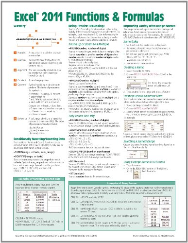 Excel 2011 for mac functions formulas quick reference for Cheat sheet template excel