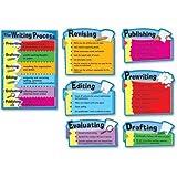 The Writing Process Bulletin Board Set, The Writing Process, 17 x 24