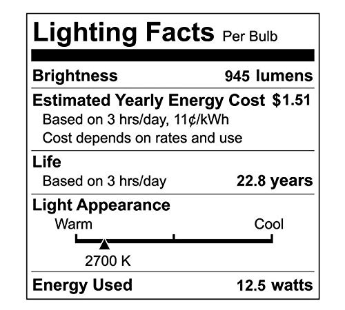 EcoSmart 75W Equivalent Soft White BR30 Dimmable LED Light Bulb (4)