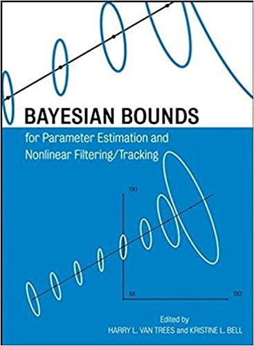 Bayesian Bounds for Parameter Estimation and Nonlinear