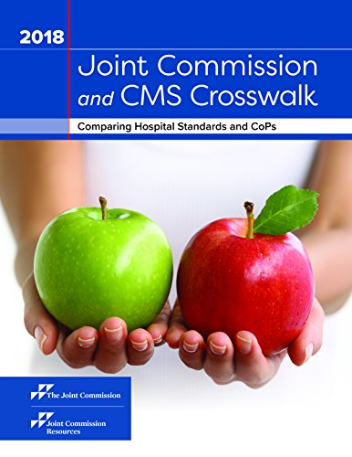 2018 Joint Commission and CMS Crosswalk: Comparing Hospital Standards and CoPs