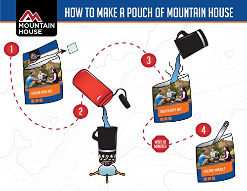 Mountain-House-Just-in-Case-72-Hour-Kit