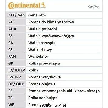 Continental Contitech ct987wp1 Bomba de agua + kit correa de ...