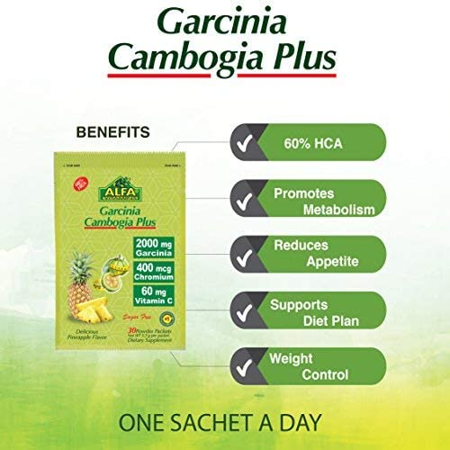 Garcinia plus benefits