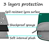 Mosiso Water Repellent Lycra Sleeve Bag Cover for