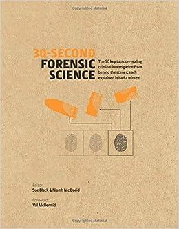 criminal investigation topics