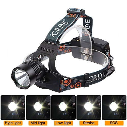 5-Modes-LED-Flashlight-Hands-free-Headlamp-Headlight-Waterproof-Head-Lamp-Light-for-Camping-Hiking-Fishing-Hunting-Morning-Running-Night-Walking-BBQ-Also-as-Power-Bank