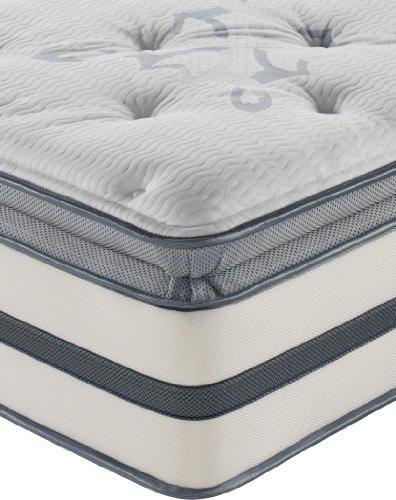 Beautyrest Recharge Montano Plush Pillow Top Mattress, Queen