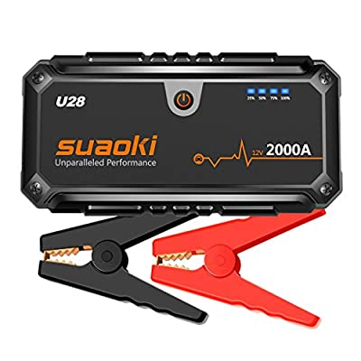 Suaoki U28 2000A Peak Jump Starter Pack with USB Power Bank, LED Flashlight and Smart Battery Clamps for 12V Car & Boat