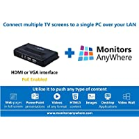 Monitors AnyWhere - Display your content on multiple monitors using a single PC! HDMI over LAN, Video Extender, Thin Global MiniPoint Ethernet PoE