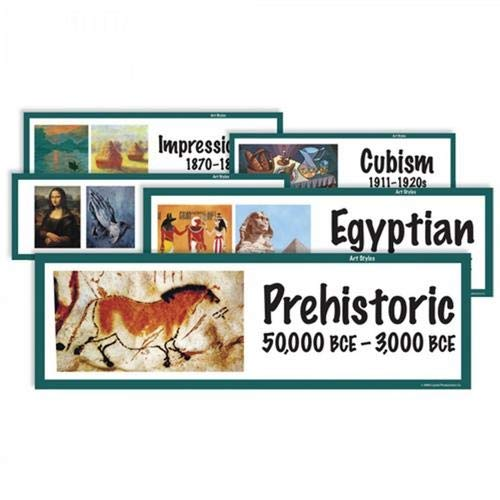 American Educational Products CP1828,''Art Display Cards-Art.'' Set, Pack of 10 Sets