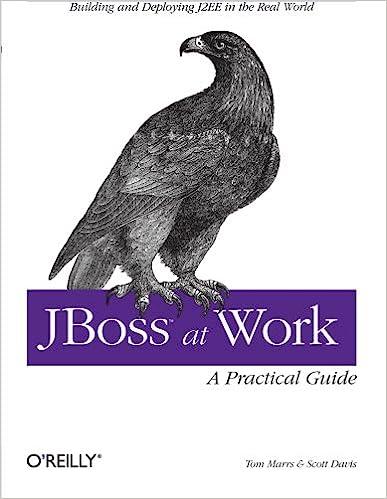 JBoss на работе