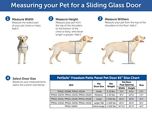 PetSafe Freedom Aluminum Patio Panel Sliding Glass Pet Door, Best for Large Dogs or Multiple Pets, Adjustable 76 13/16 in. to 81 in, White, X-Large