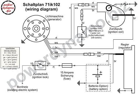 Amazon.com: powerdynamo sistema de encendido estátor Aermacchi Harley  Davidson SX 175 250 DC: Automotive | Aermacchi 350 Wiring Diagram |  | Amazon