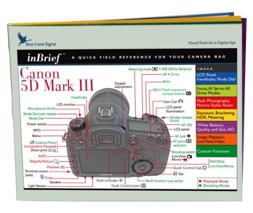 Blue Crane Digital InBrief Laminated Reference Card for Cano