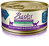 Blue Buffalo Indoor Cat Foods Review and Comparison